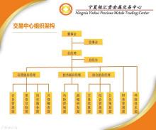宁夏银汇贵金属交易中心图片