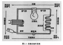 实际的制冷装置,除了压缩机,冷凝器,热力膨胀阀和蒸发器四个基本部件图片