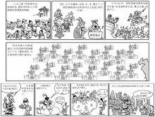 图说历史(简介)