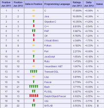 2013年6月份榜单