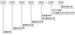 阀门型号编制顺序图