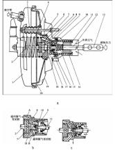 控制阀由空气阀10和真空阀9 组成,其结构图部分放大后如图2b 和c 所示图片