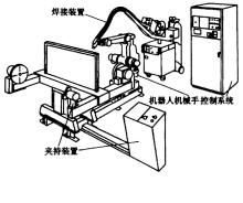 焊接机器人示意图