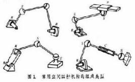 空间连杆机构图片