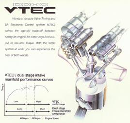 控制单元ecu和vtec电磁阀图片