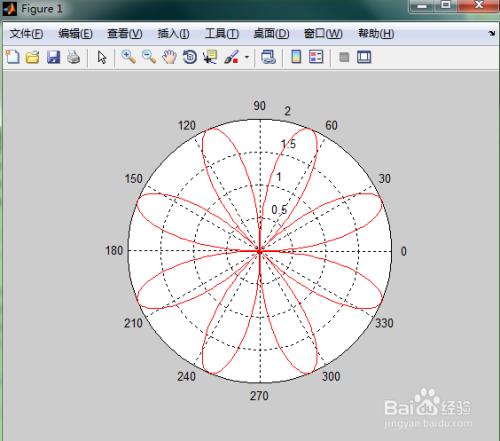 用matlab游园极坐标曲线v曲线绘制主题图片