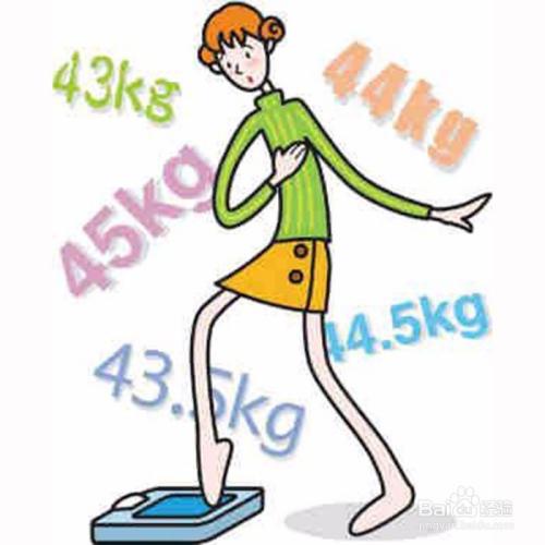 减肥更有效呢?瑜伽球减脂知乎图片