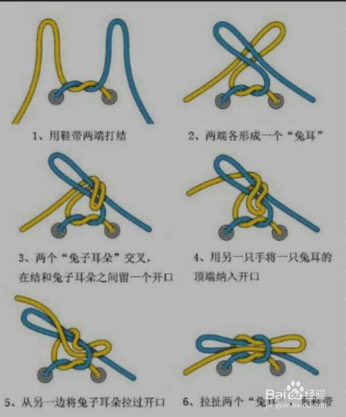 还是由1外入至2外入至3外入 6,注意新穿入的鞋带所系的十字结并不与之图片