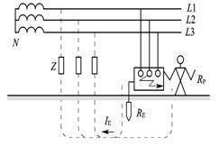 防雷接地作用和分類