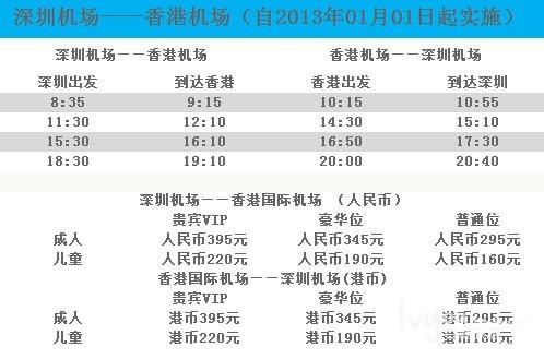 2015香港旅游实用攻略(持续v攻略)攻略4战回归界记魔图片