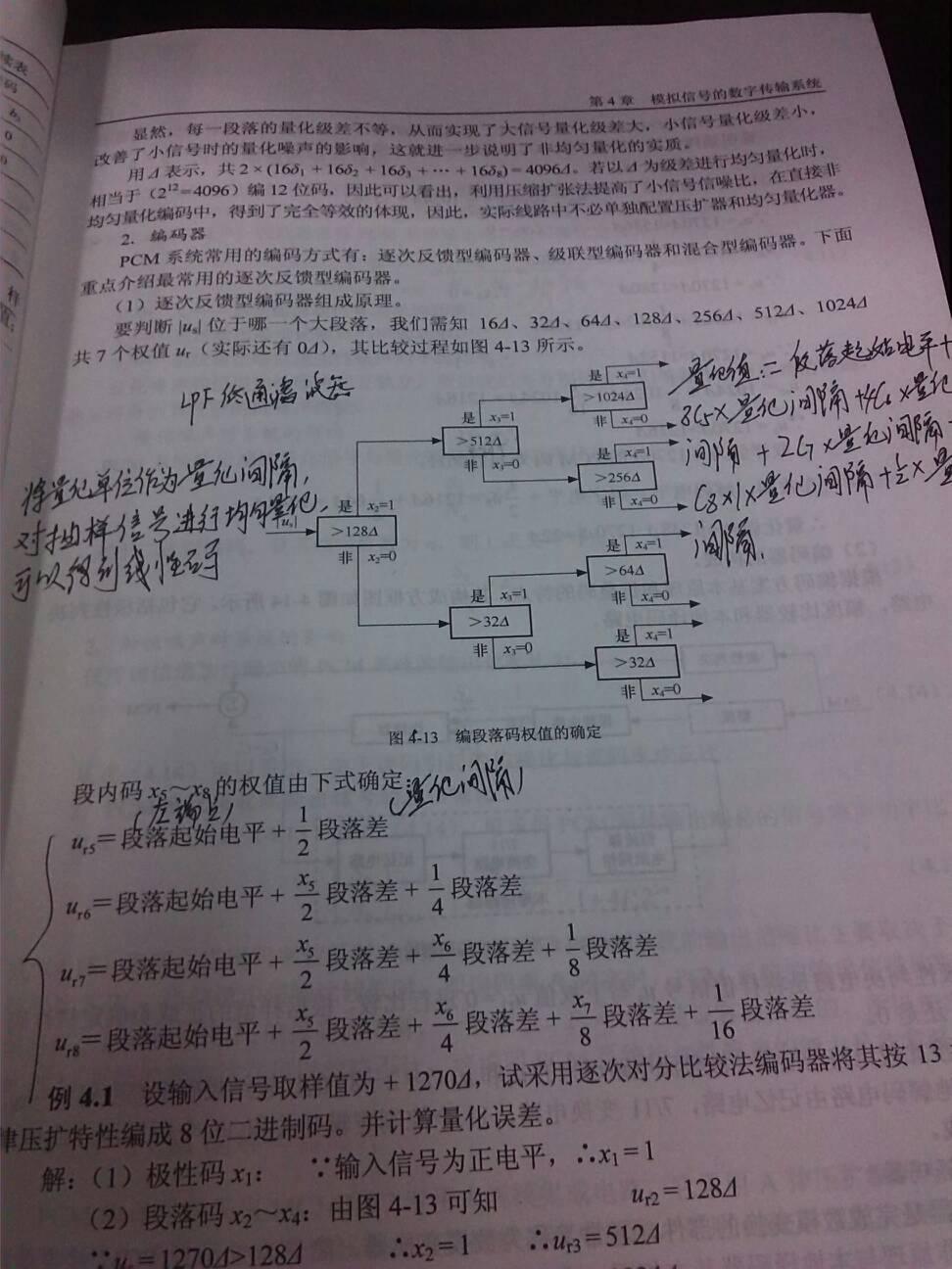 土木工程求职自荐�_通信工程专业英文求职信范文
