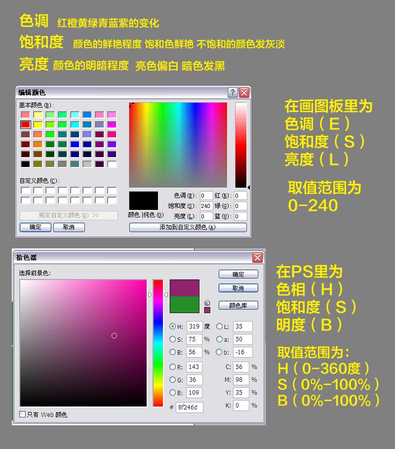 计算色彩饱和度的公式