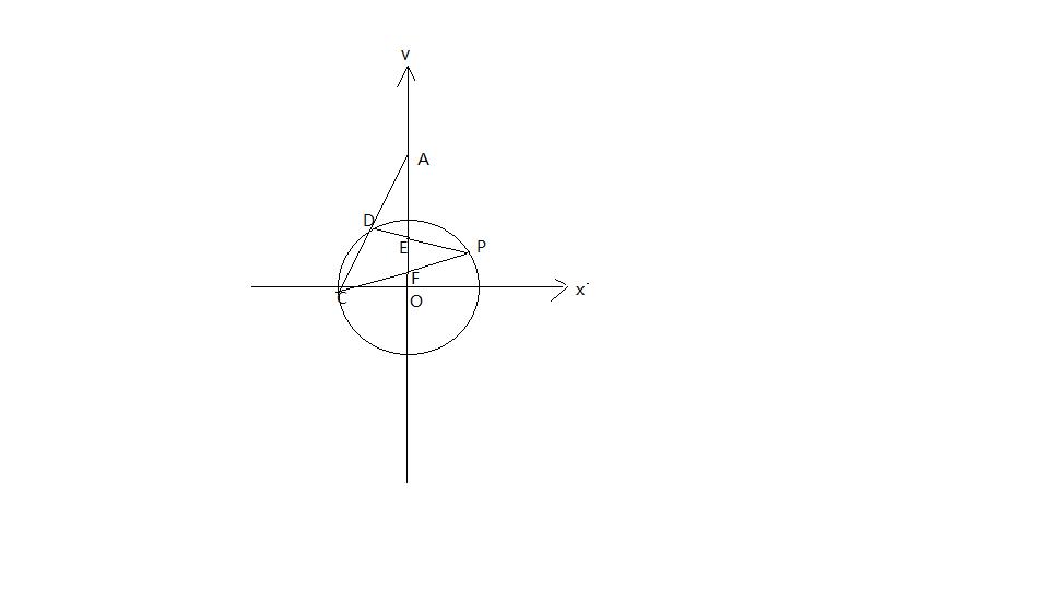 y_设圆x2 y2=1的切线l与x轴的正半轴,y轴的正半轴分别交