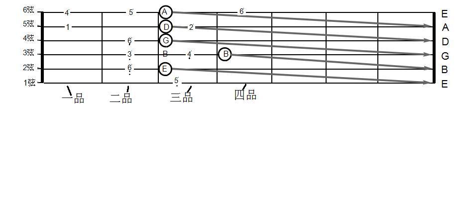 2010-04-21 13:03 alex112524|十五级 那小提琴只有4根弦  只能拉出图片