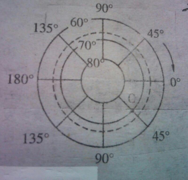 如何判断一个指定的经纬度点是否落在一个多边形区域内