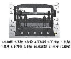 机械式结构