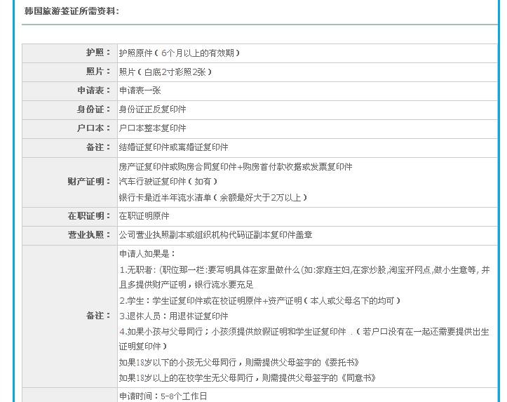 青岛去韩国签证办理