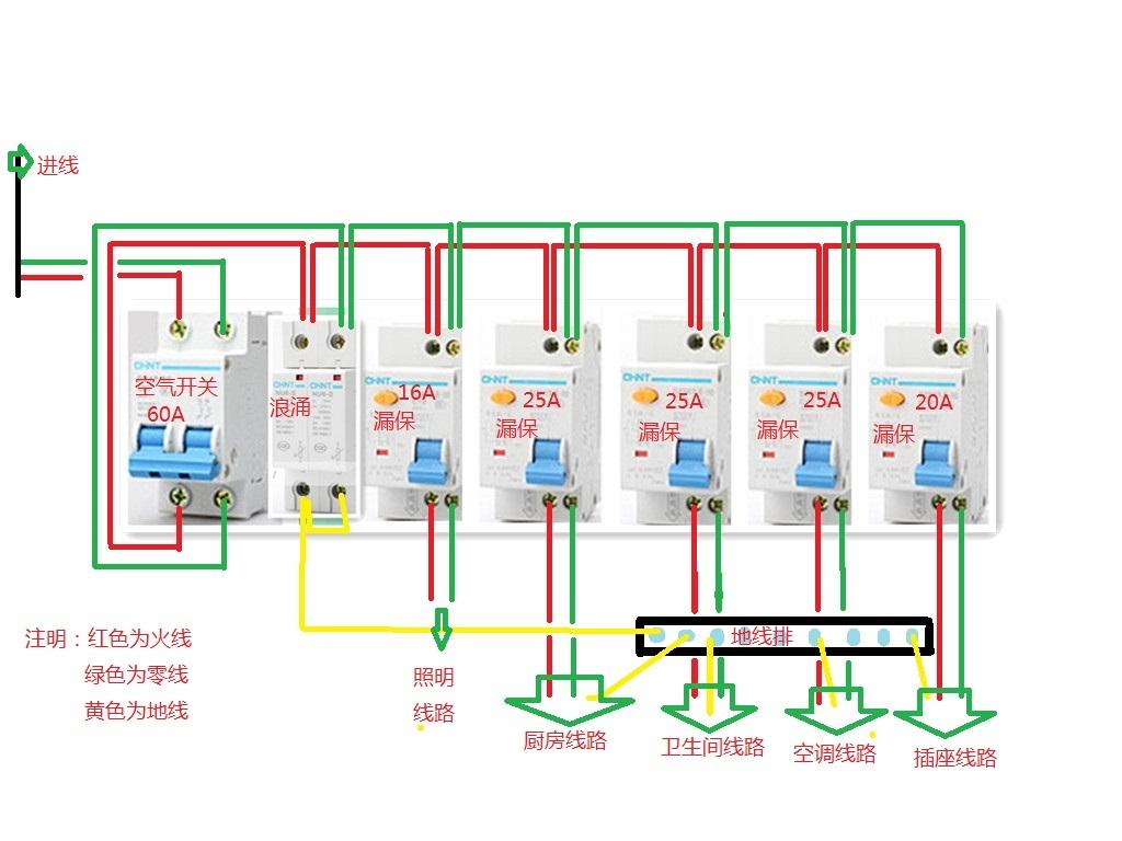 家庭配电箱接线图 家庭电线插座接线图 家庭开关箱接线图 家用配电箱