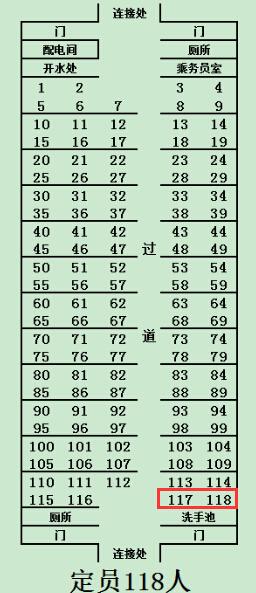 谁知道 k180火车车厢座位平面图呀,主要是k180的02号车117号和118号图片