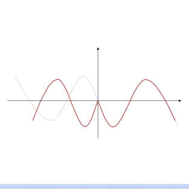 合川�:o�y�e�f�x�_下列函数中图形关于y轴对称的是( ).