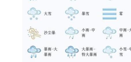 沙尘暴在天气预报中的符号是什么