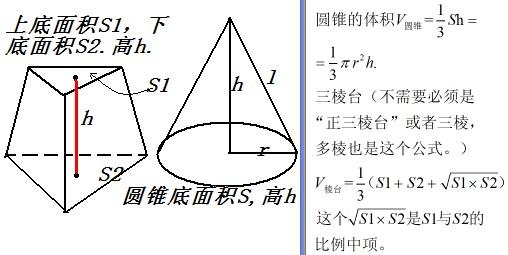 球的体积公式 圆柱体积计算公式 圆锥体积公式图片
