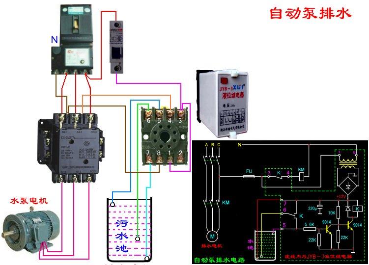 接触器实物图解 接触器实物接线图 接触器 接触器接线图