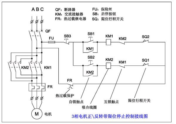 升降机由行走机构, 液压机构,电动控制机构,支撑机构组成的一种升降图片