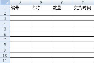 excel表格如何将空白表格做出自动升序的方法?