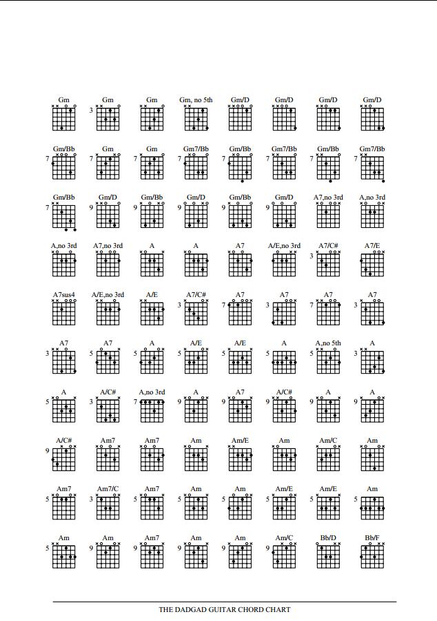 吉他和弦指法图.图片