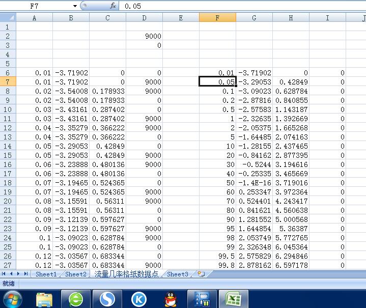 请求将excel表2与表1中相同姓名所对应的数据查找出来