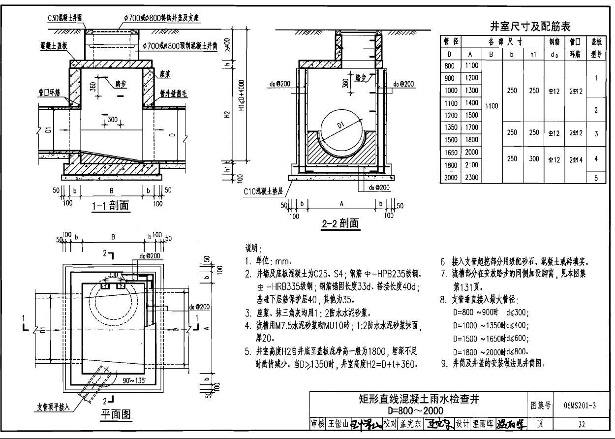 三圾片图集-三级_求06ms201《市政排水管道工程及附属设施》图集电子版