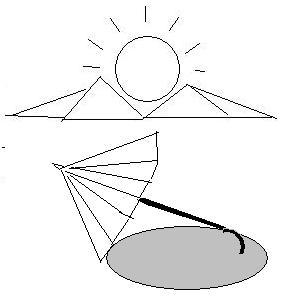 由9个圆圈组成的倒三角形图形,移动3个圆使它倒立(小学一年级数学)图片
