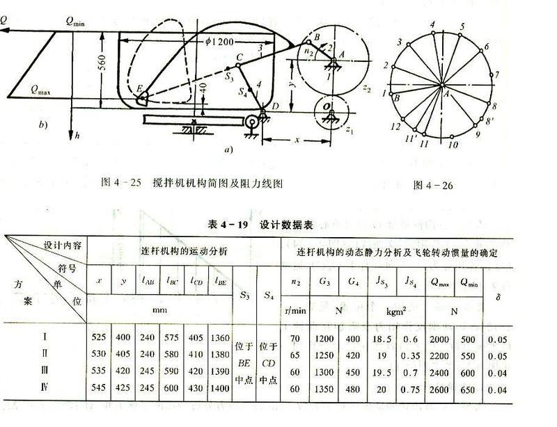 文章内容 >> 机械原理课程设计  学习机械原理之前需要哪些课程的基础图片