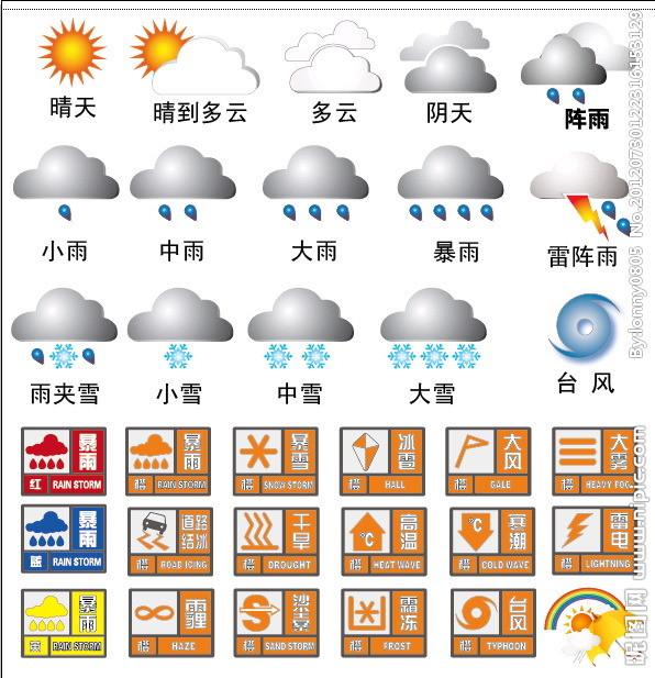 天气预报霾是什么符号图片