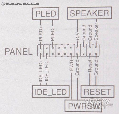 上图便是机箱与主板电源的连接示意图.其中,PWR图片