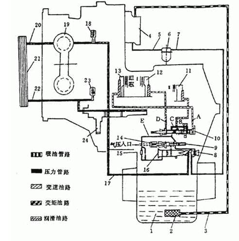 45mpa.背压阀23保证润滑用液压油压力为 0.1~0.图片