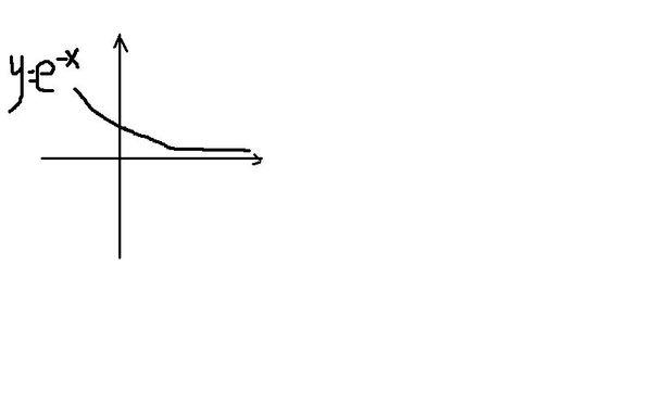 的x分之一次方图_y等于2的x分之一次方的图象_y的负 ...