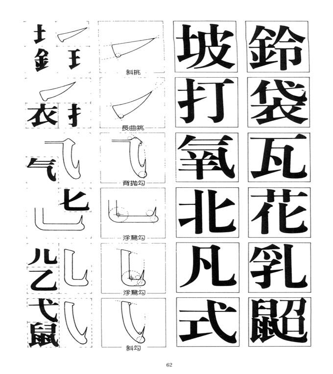 宋体字怎样写图片