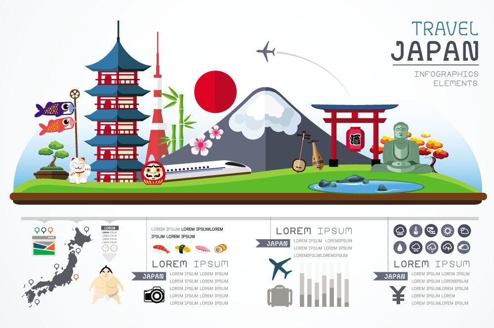 游日本的心情感悟