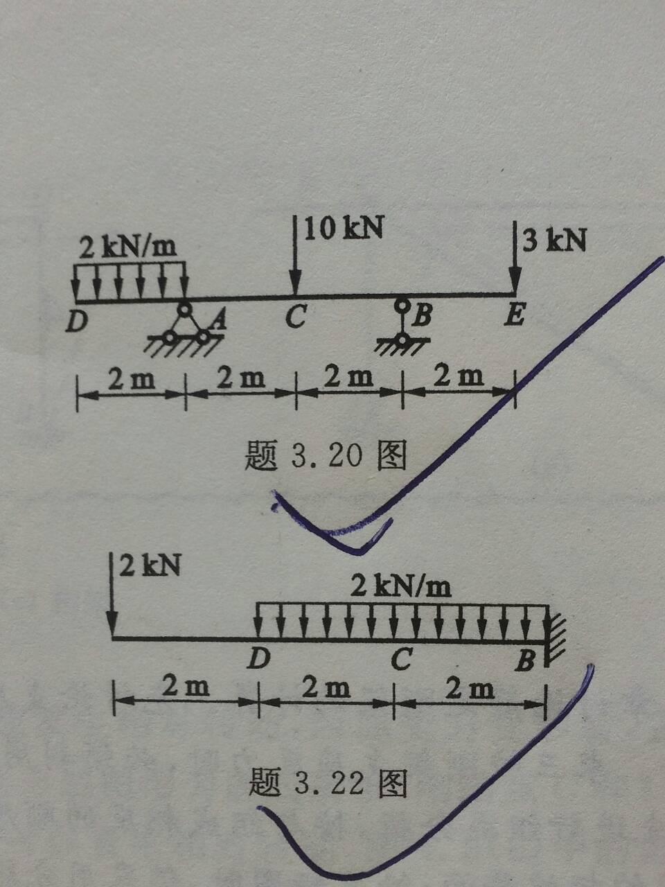 结构力学用分段叠加法作3.20-3.22梁的弯矩图,并计算c图片