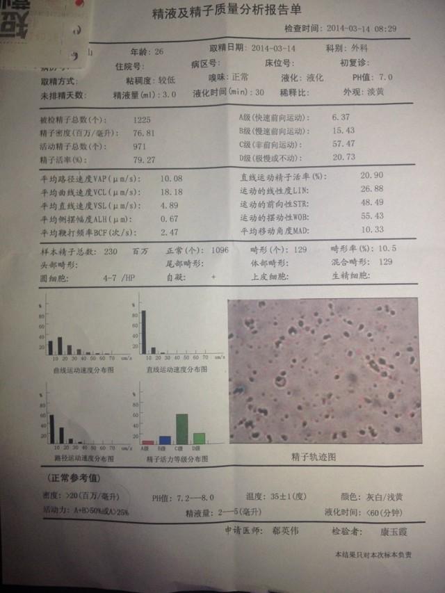 精液精子质量分析报告单【请专家帮我看看报告单,急求图片