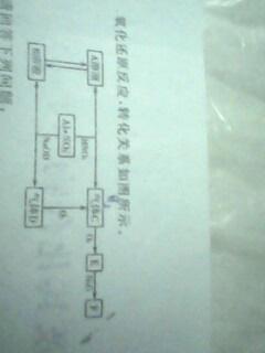 铝和碱性物质的反应图片2
