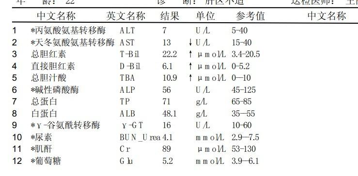 酸偏低是什么意思_血常规检验正常,天冬氨酸氨基转移酶偏低,胆红素,胆汁