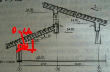 计算坡座椅建筑面积中的问题太阳能屋顶六合无绝对图片