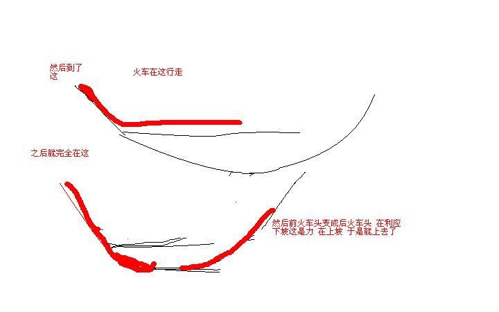 """在该句中即为""""一个又一个困难被詹天佑克服了,修筑京张铁路和任务被图片"""