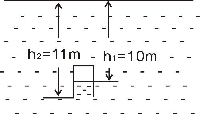 (p0是标准大气压,按101325pa计算)图片