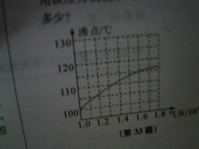 在1个大气压下,水的沸点是100℃图片