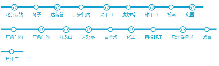 坐地铁到颐和园