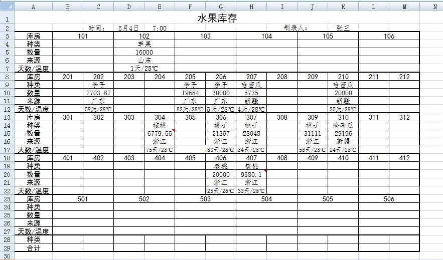以上表格排版不能变,但须每天手动更新种类,数量,来源等数据.图片
